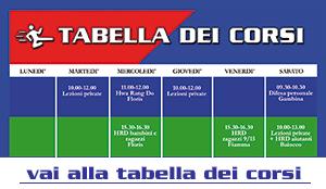 5_tabella-corsi